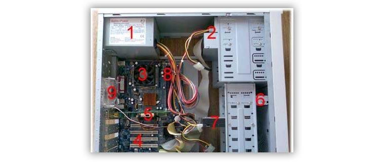 Какие компоненты в компьютере нужно отключать в Блоке питания при снятии