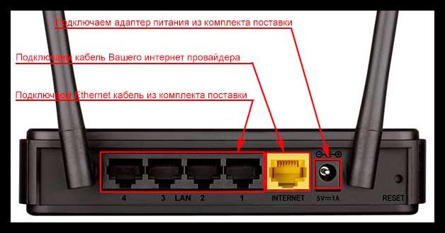 Пошаговая настройка роутера D-Link DIR-615